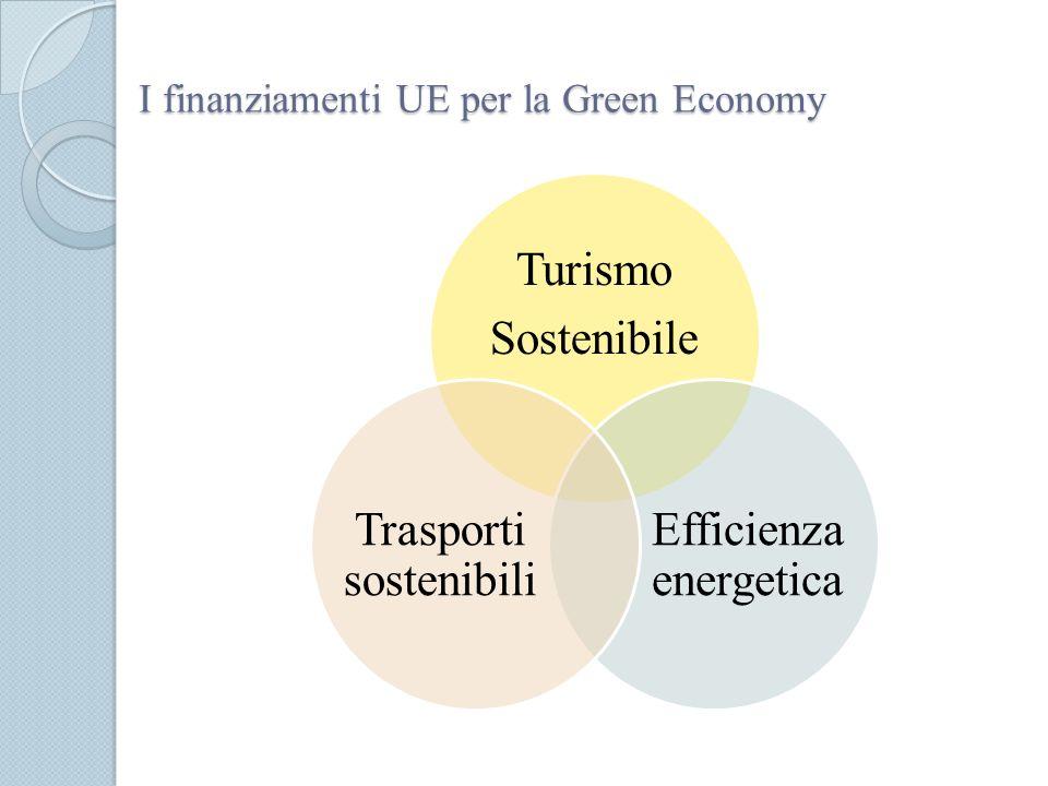 I finanziamenti UE per la Green Economy