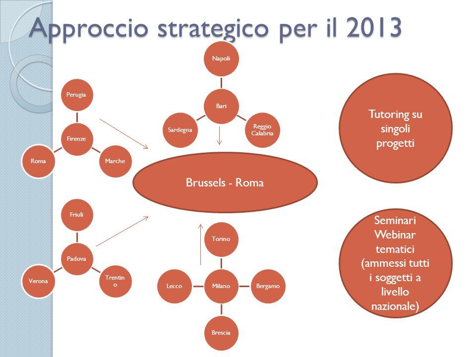 Approccio strategico per il 2013