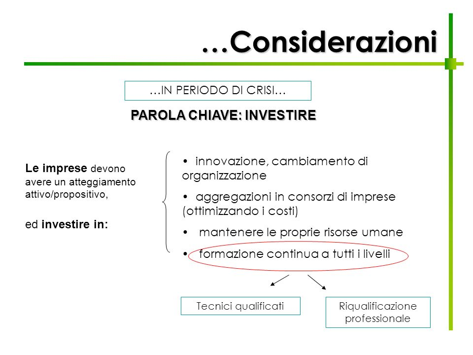 PAROLA CHIAVE: INVESTIRE