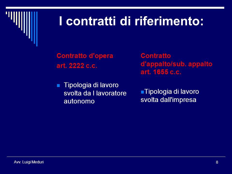 I contratti di riferimento: