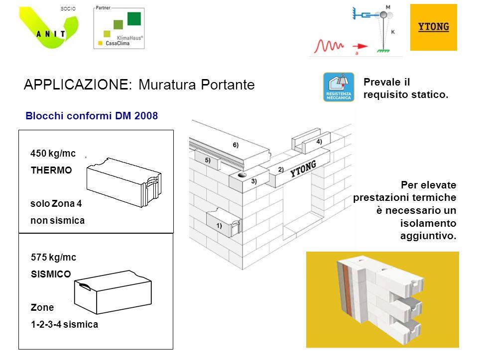APPLICAZIONE: Muratura Portante