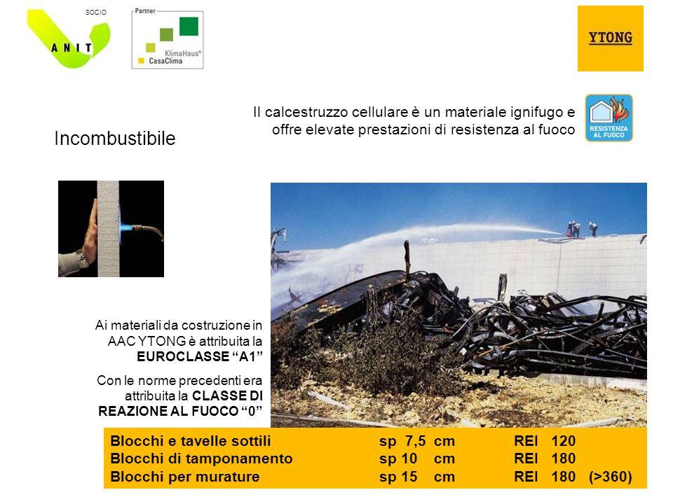 Il calcestruzzo cellulare è un materiale ignifugo e offre elevate prestazioni di resistenza al fuoco
