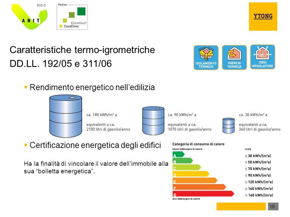 Caratteristiche termo-igrometriche DD.LL. 192/05 e 311/06