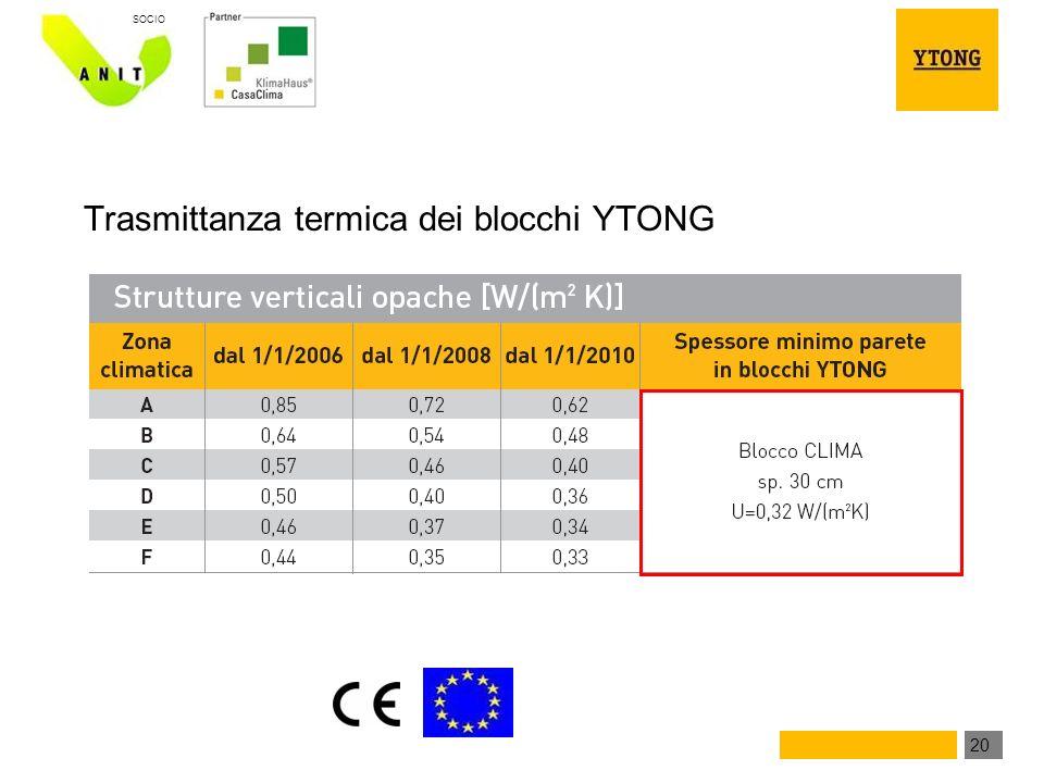 Trasmittanza termica dei blocchi YTONG