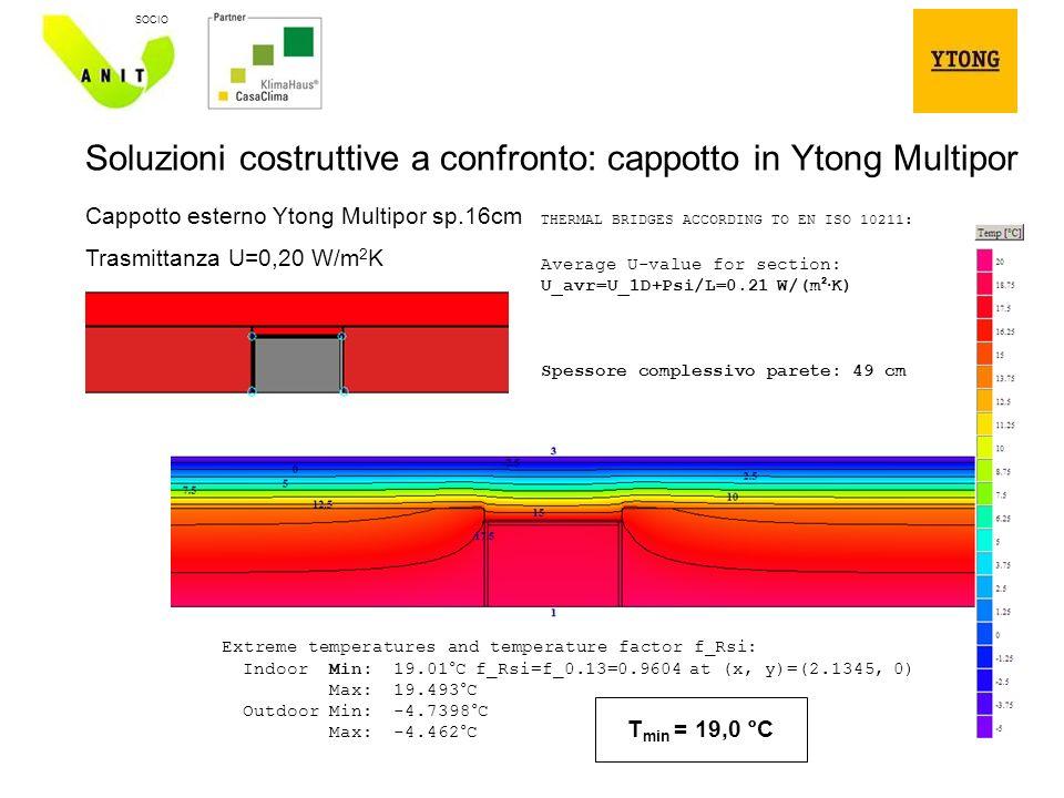 Soluzioni costruttive a confronto: cappotto in Ytong Multipor