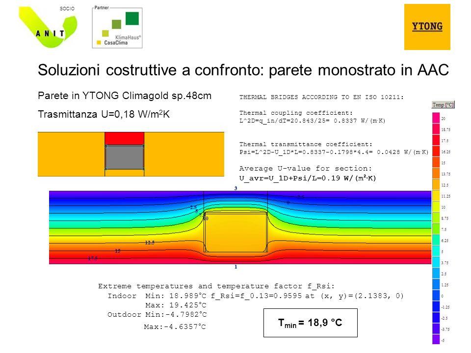 Soluzioni costruttive a confronto: parete monostrato in AAC