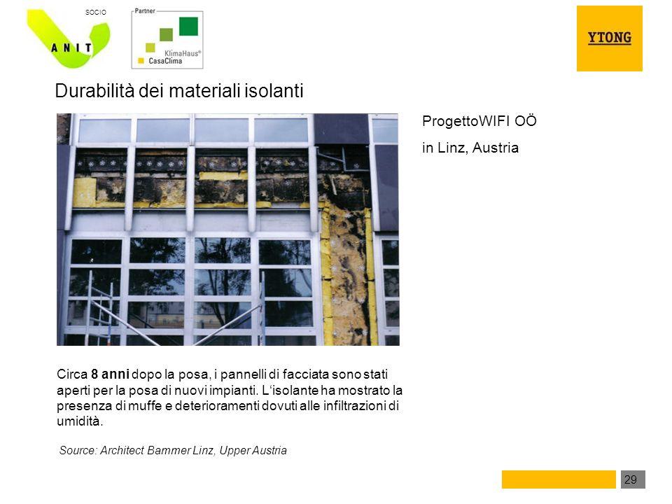 Durabilità dei materiali isolanti