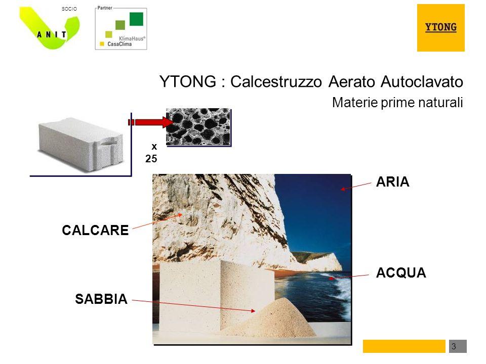 YTONG : Calcestruzzo Aerato Autoclavato Materie prime naturali