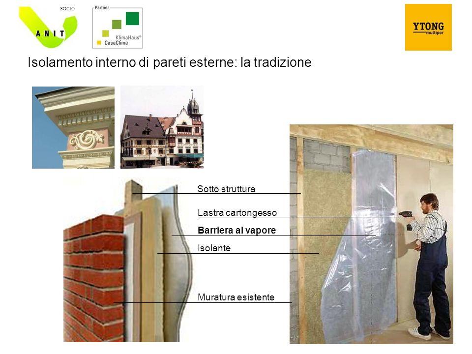 Isolamento interno di pareti esterne: la tradizione