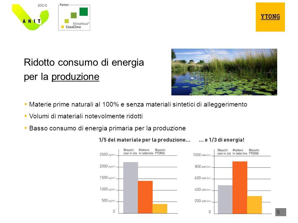 Ridotto consumo di energia per la produzione