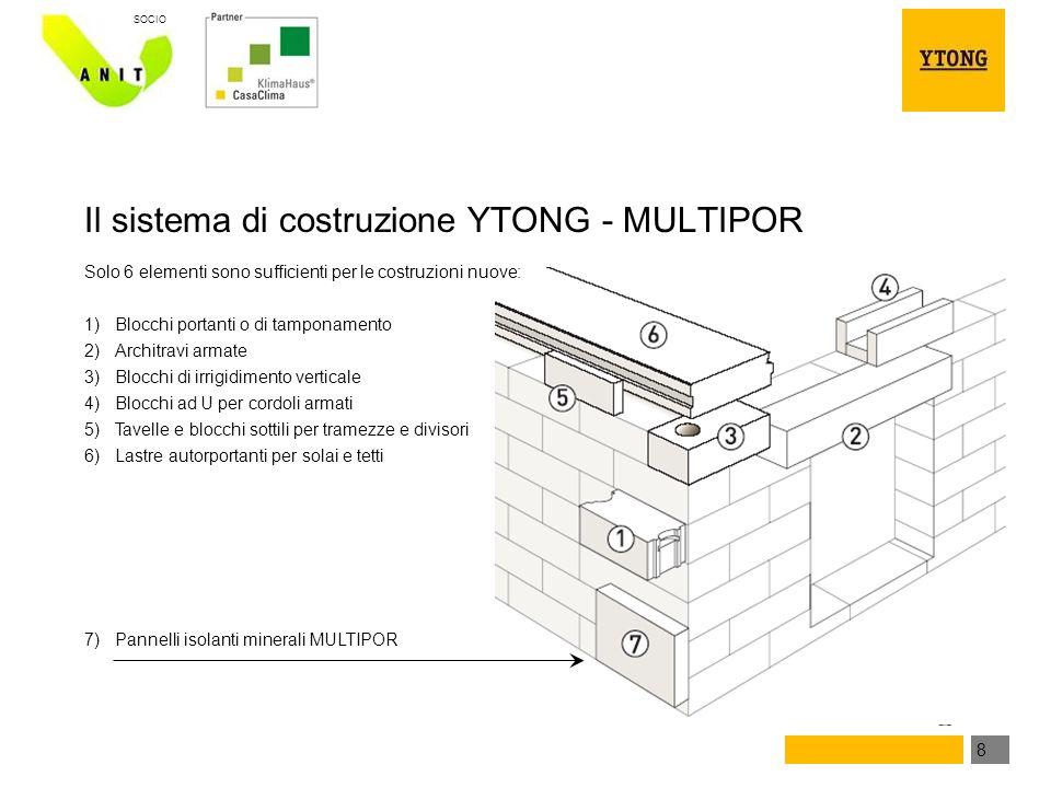 Il sistema di costruzione YTONG - MULTIPOR