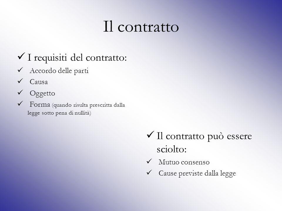Il contratto I requisiti del contratto: