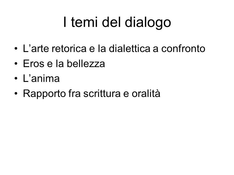 I temi del dialogo L'arte retorica e la dialettica a confronto