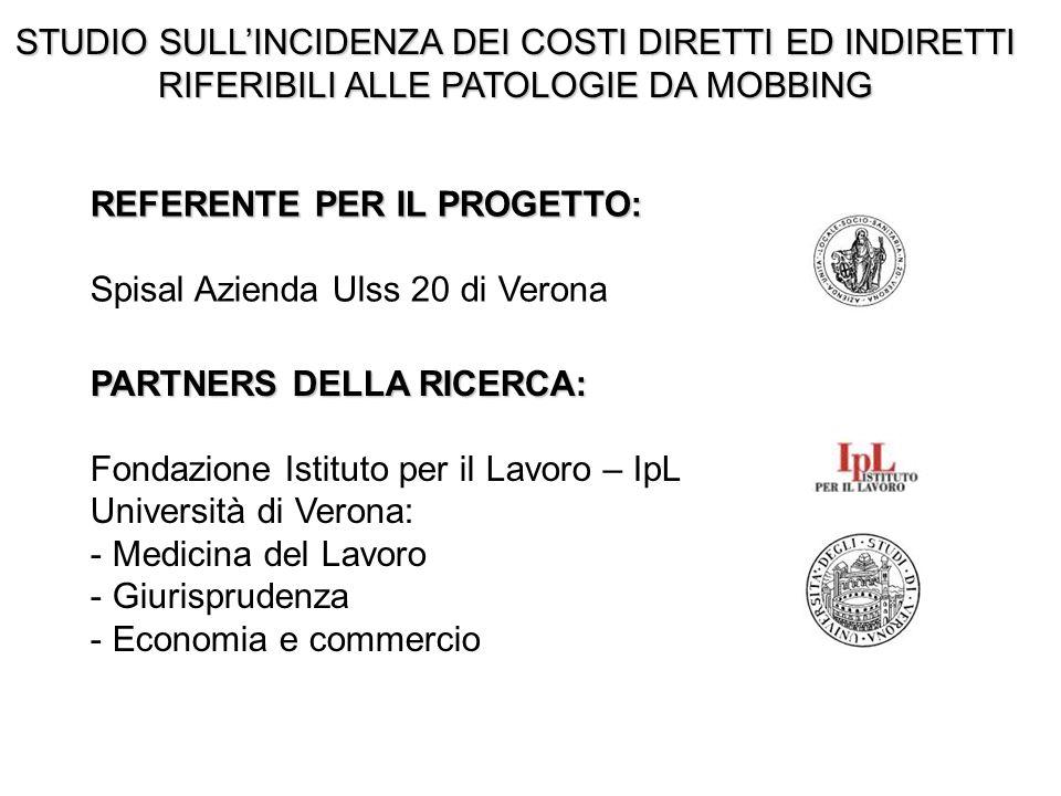 STUDIO SULL'INCIDENZA DEI COSTI DIRETTI ED INDIRETTI