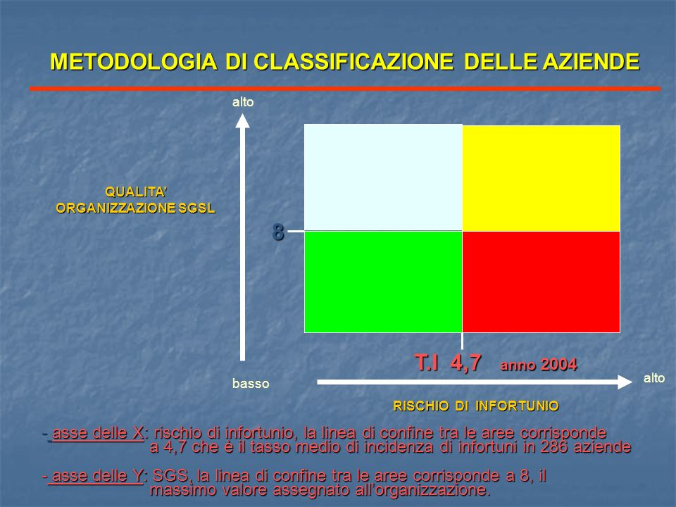 METODOLOGIA DI CLASSIFICAZIONE DELLE AZIENDE