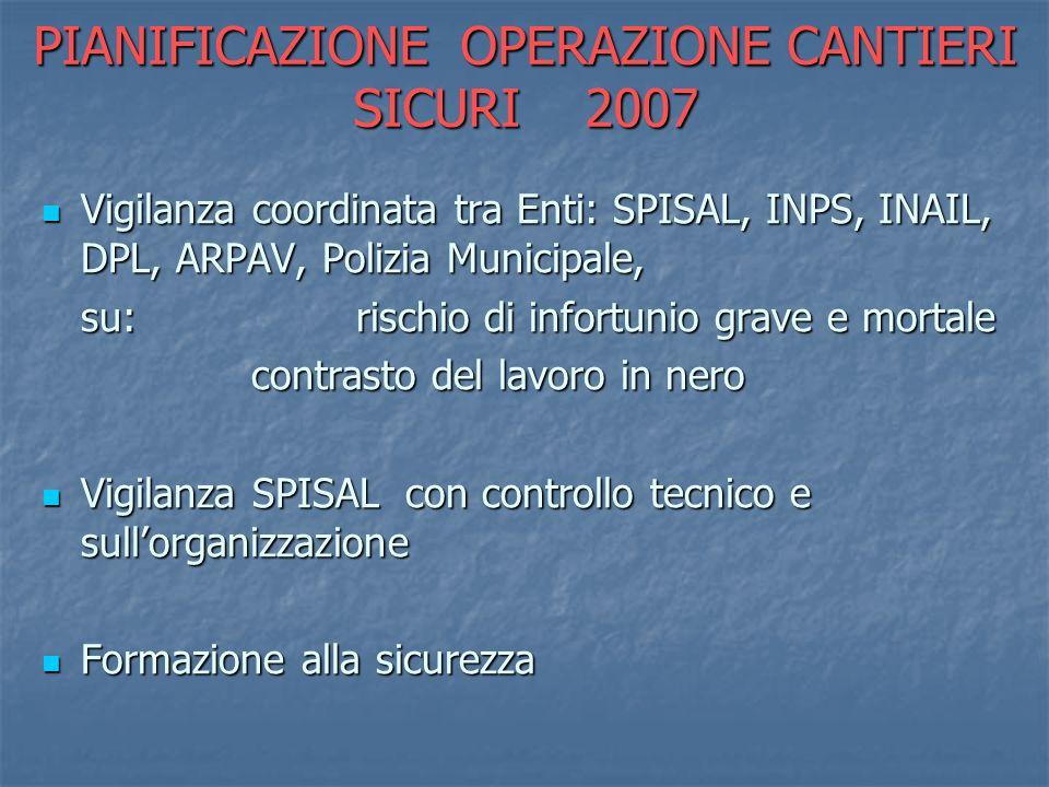 PIANIFICAZIONE OPERAZIONE CANTIERI SICURI 2007