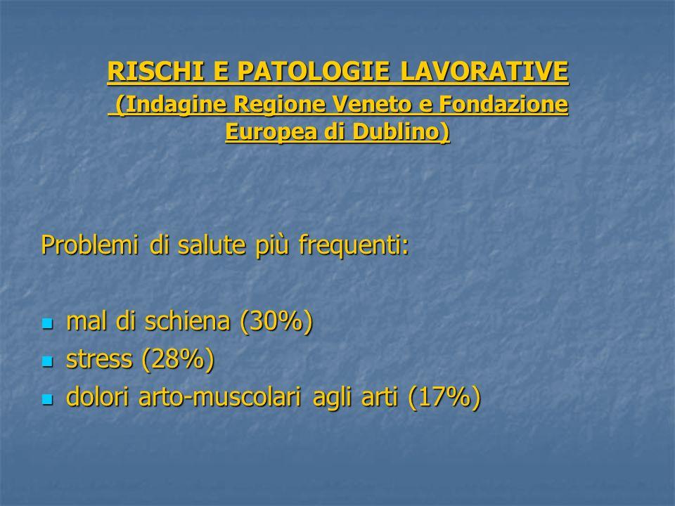 RISCHI E PATOLOGIE LAVORATIVE (Indagine Regione Veneto e Fondazione Europea di Dublino)
