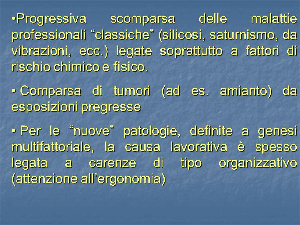 Progressiva scomparsa delle malattie professionali classiche (silicosi, saturnismo, da vibrazioni, ecc.) legate soprattutto a fattori di rischio chimico e fisico.