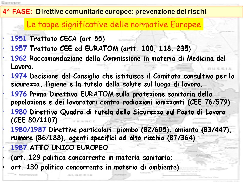 Le tappe significative delle normative Europee