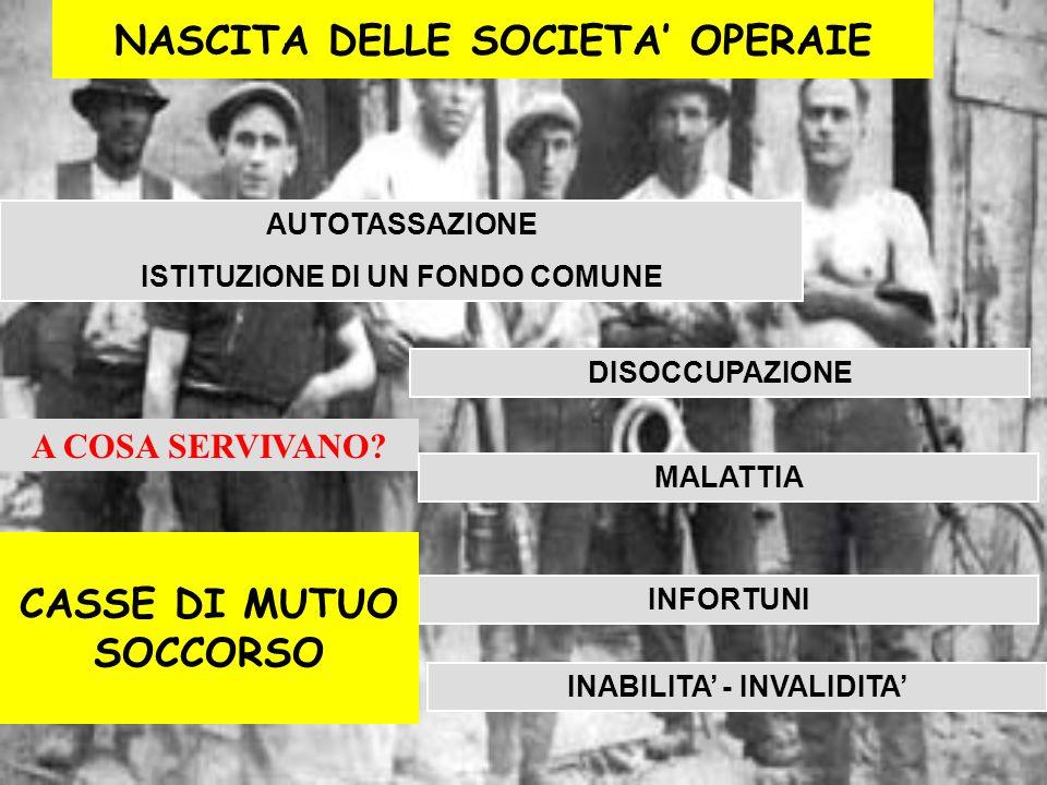 NASCITA DELLE SOCIETA' OPERAIE CASSE DI MUTUO SOCCORSO