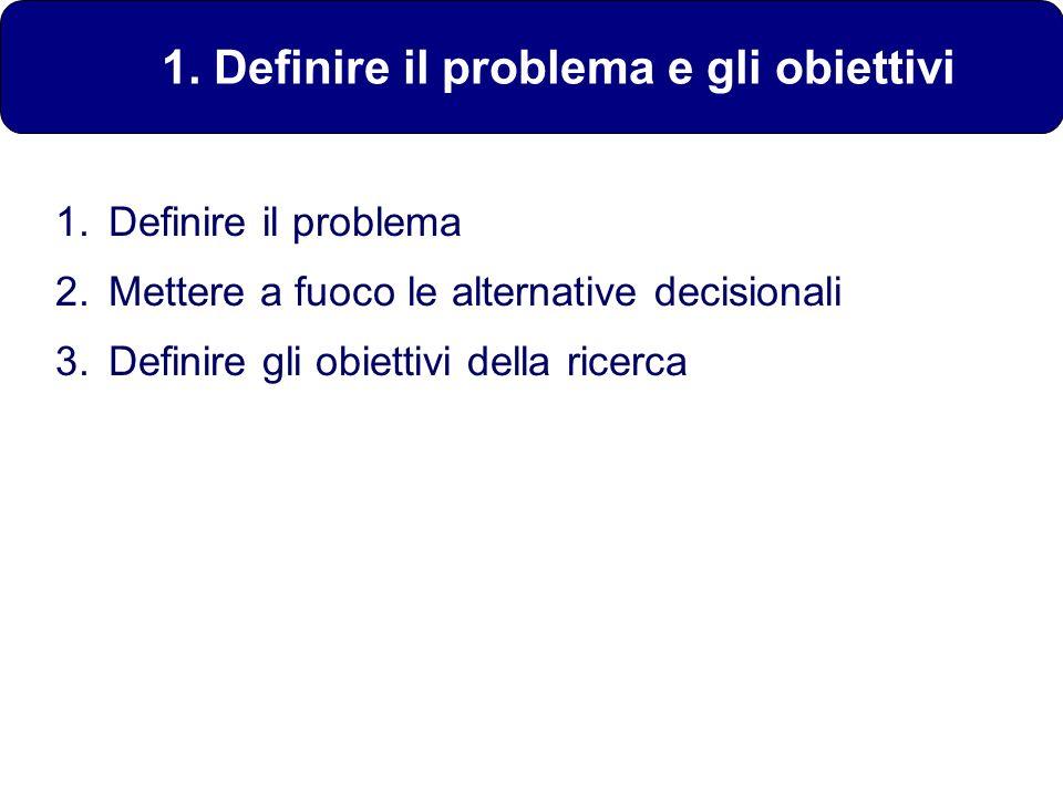 1. Definire il problema e gli obiettivi