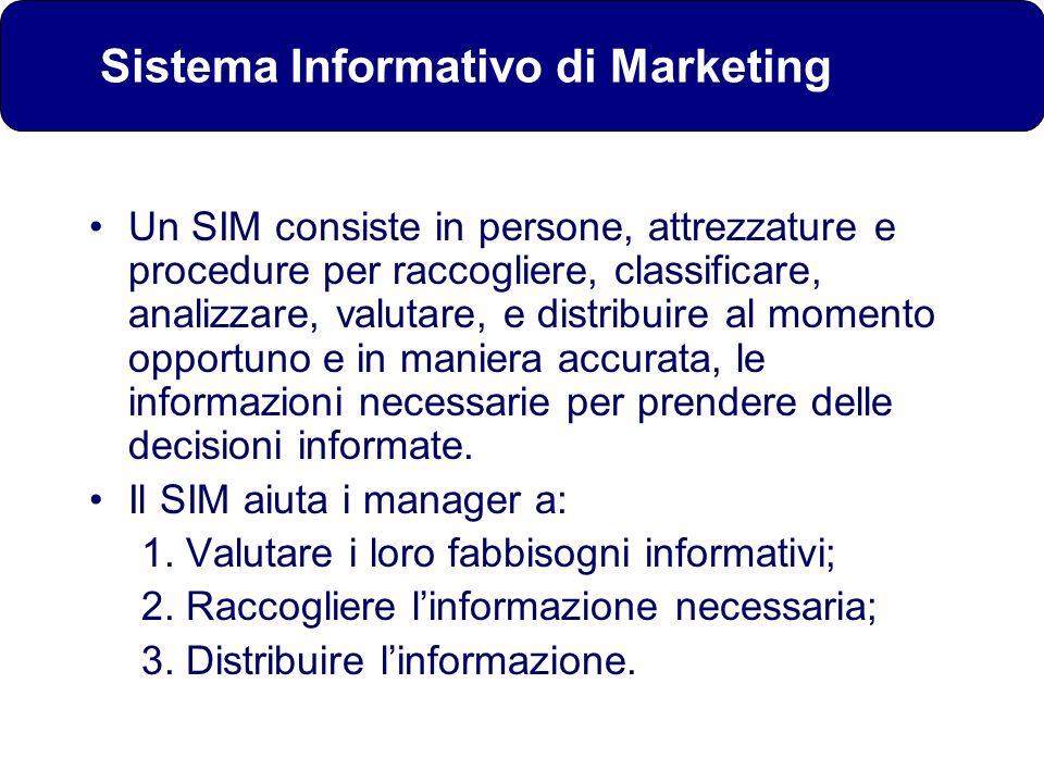 Sistema Informativo di Marketing