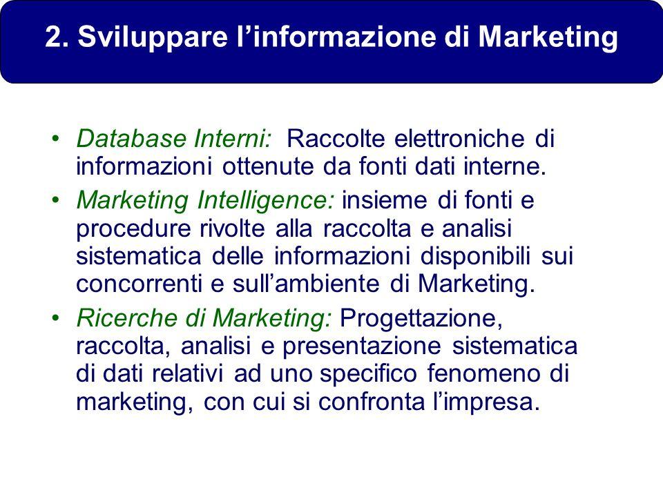 2. Sviluppare l'informazione di Marketing