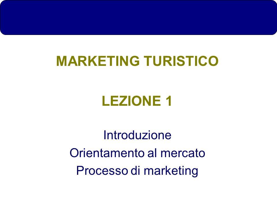 Orientamento al mercato