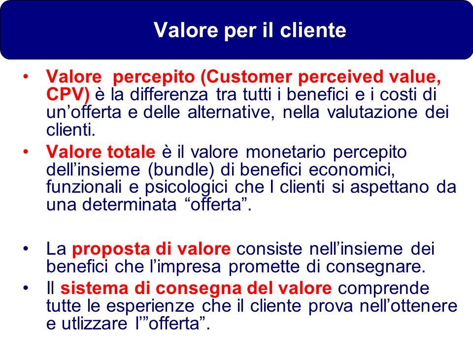 Valore per il cliente