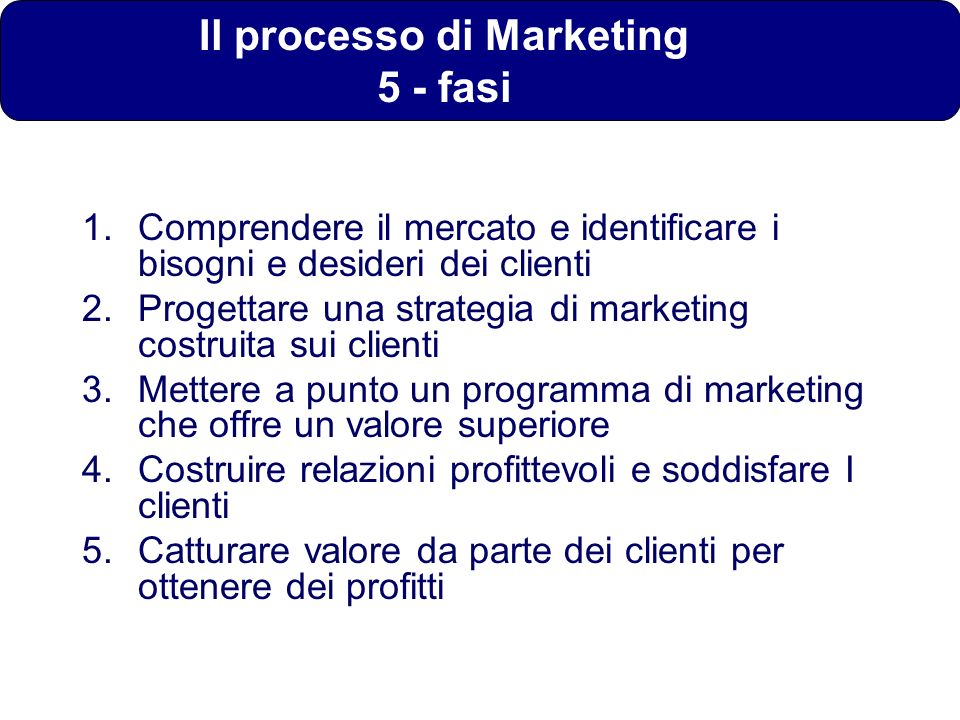 Il processo di Marketing 5 - fasi