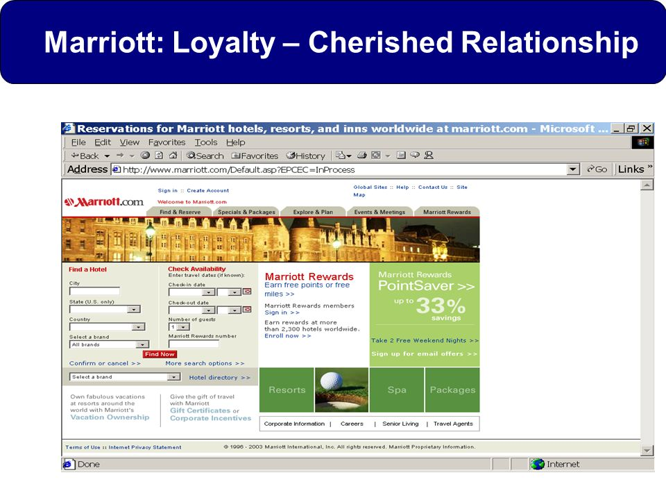 Marriott: Loyalty – Cherished Relationship