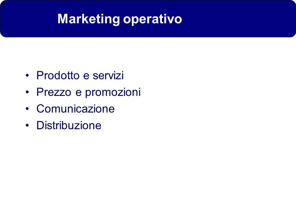 Marketing operativo Prodotto e servizi Prezzo e promozioni
