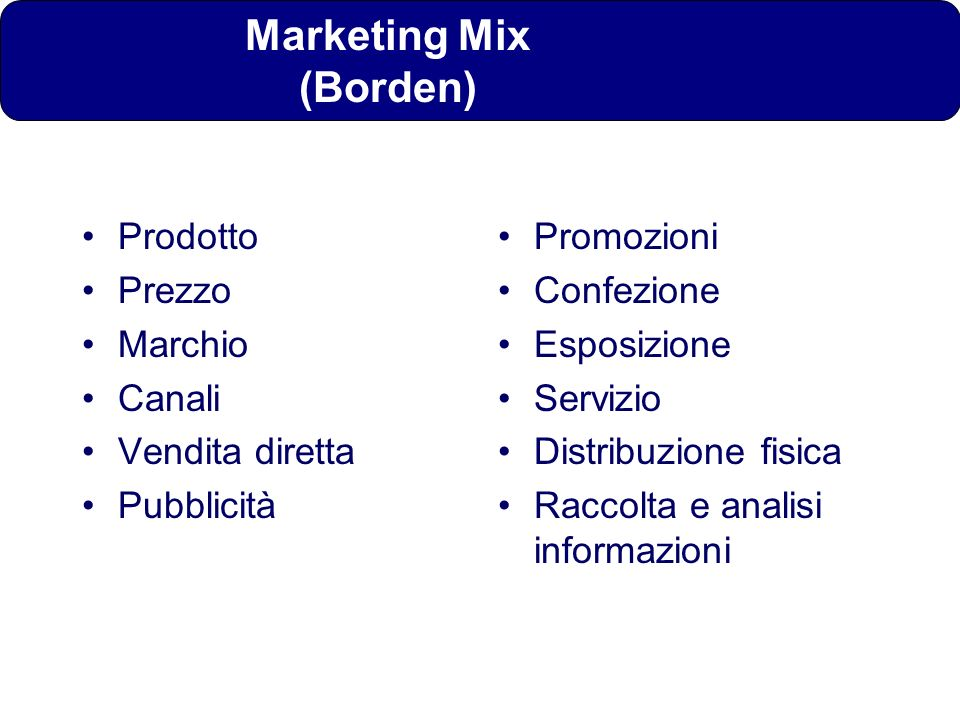 Marketing Mix (Borden)