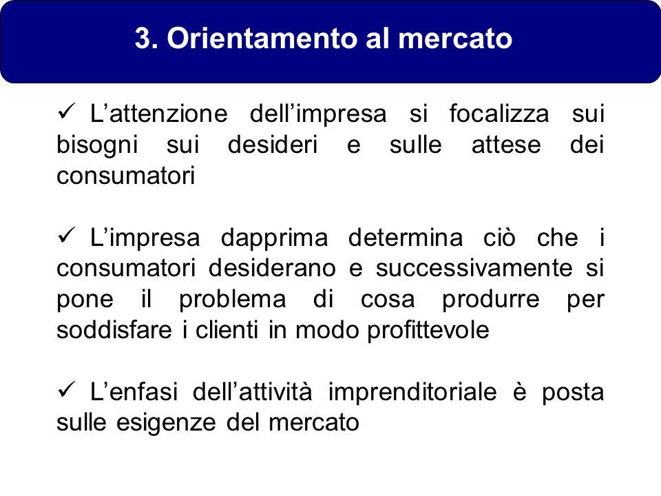 3. Orientamento al mercato