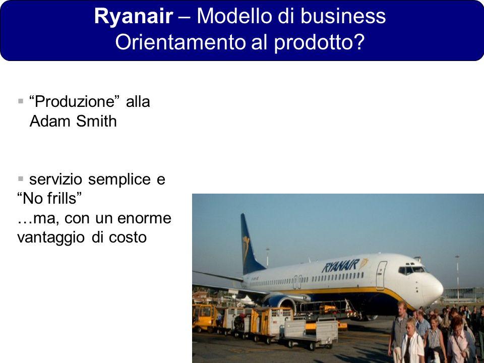 Ryanair – Modello di business Orientamento al prodotto