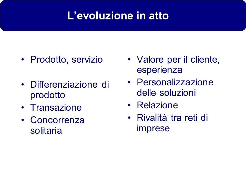L'evoluzione in atto Prodotto, servizio Differenziazione di prodotto