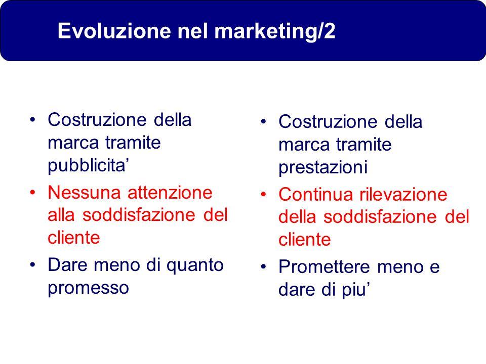Evoluzione nel marketing/2