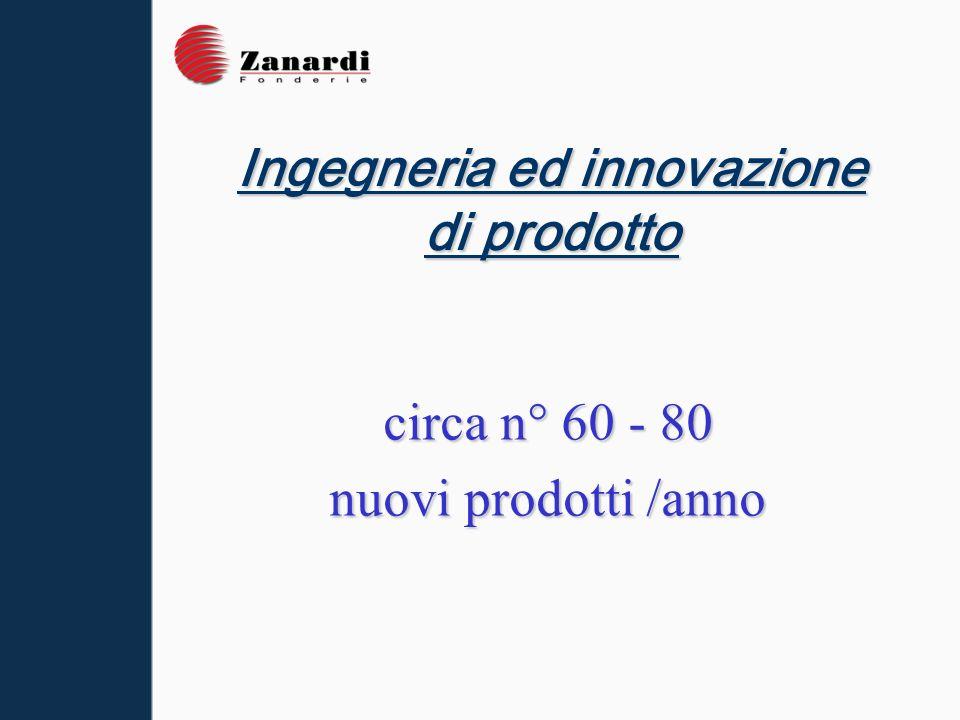Ingegneria ed innovazione di prodotto