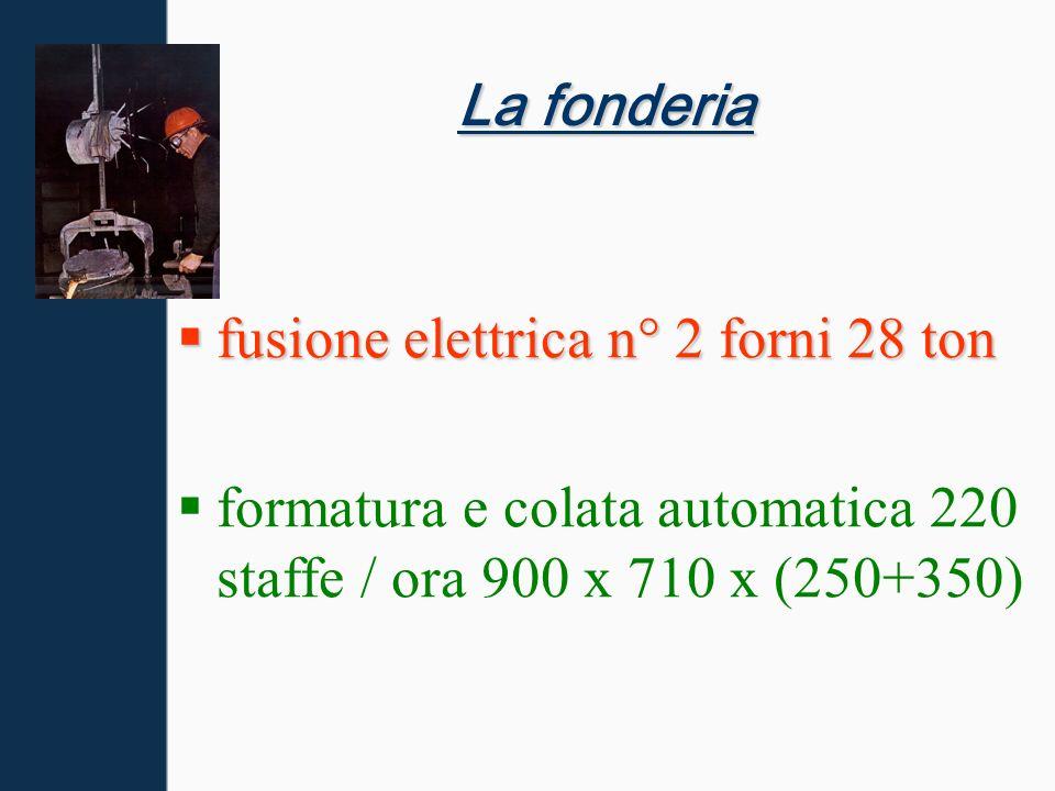 La fonderia fusione elettrica n° 2 forni 28 ton.