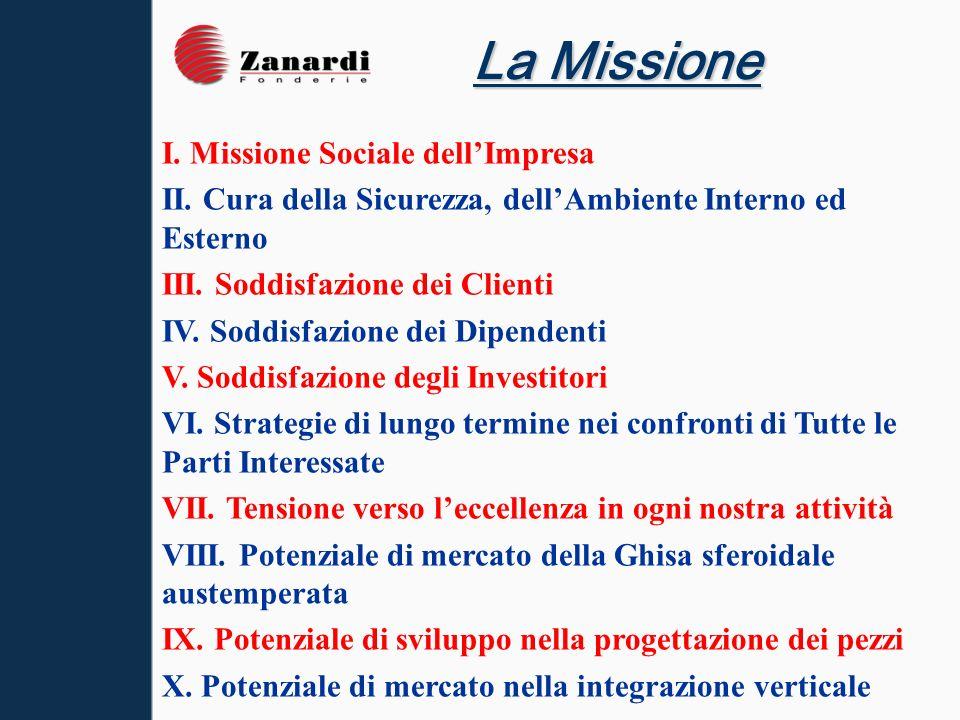 La Missione I. Missione Sociale dell'Impresa