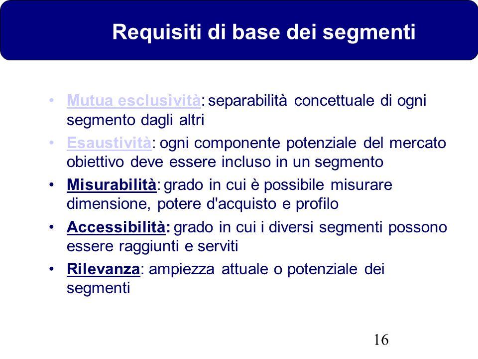 Requisiti di base dei segmenti