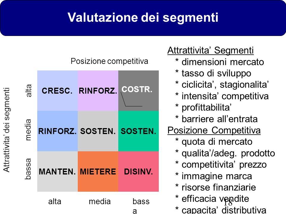 Valutazione dei segmenti