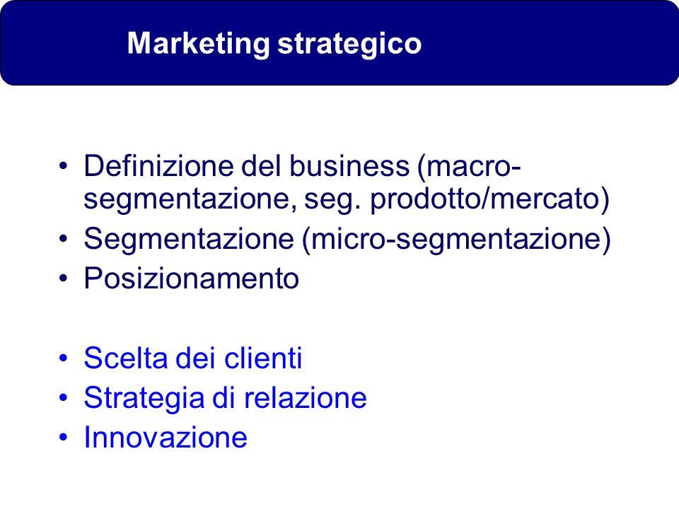Marketing strategico Definizione del business (macro-segmentazione, seg. prodotto/mercato) Segmentazione (micro-segmentazione)