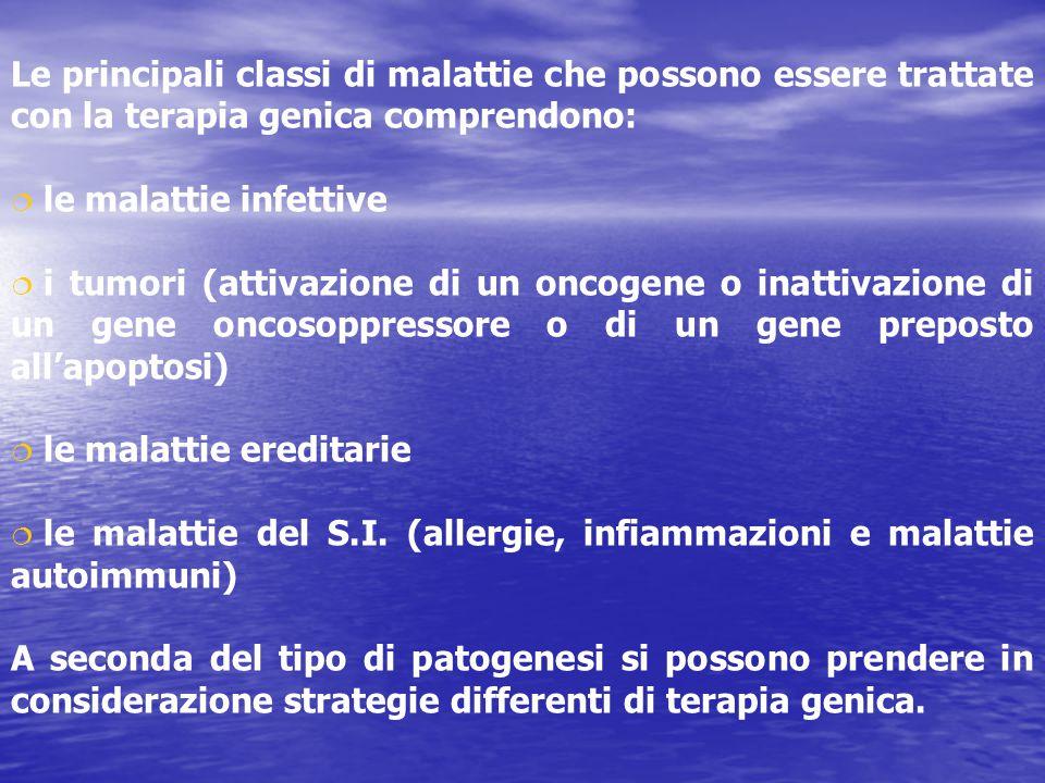 Le principali classi di malattie che possono essere trattate con la terapia genica comprendono: