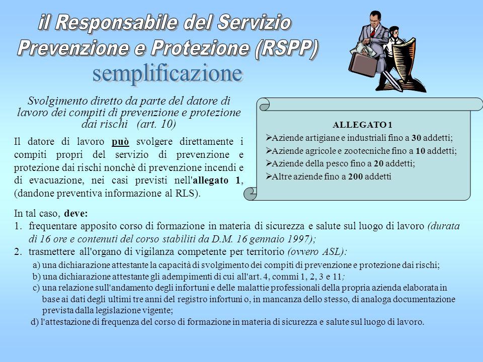 il Responsabile del Servizio Prevenzione e Protezione (RSPP)