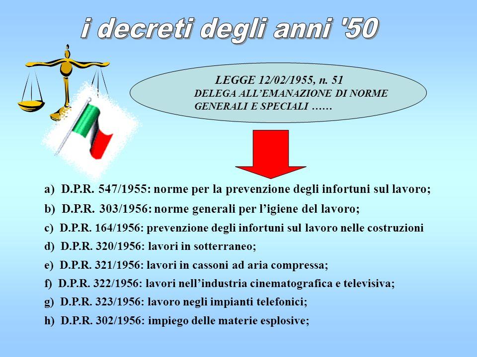 i decreti degli anni 50 LEGGE 12/02/1955, n. 51. DELEGA ALL'EMANAZIONE DI NORME GENERALI E SPECIALI ……