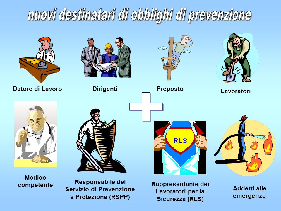 + nuovi destinatari di obblighi di prevenzione Datore di Lavoro