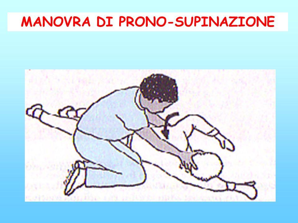 MANOVRA DI PRONO-SUPINAZIONE