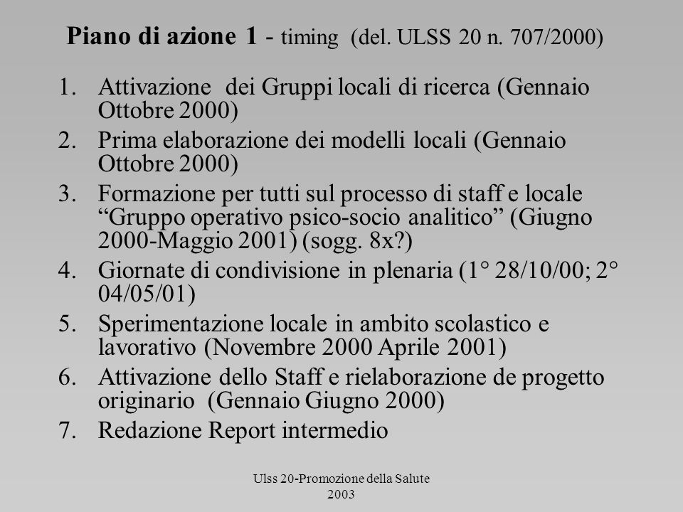 Piano di azione 1 - timing (del. ULSS 20 n. 707/2000)