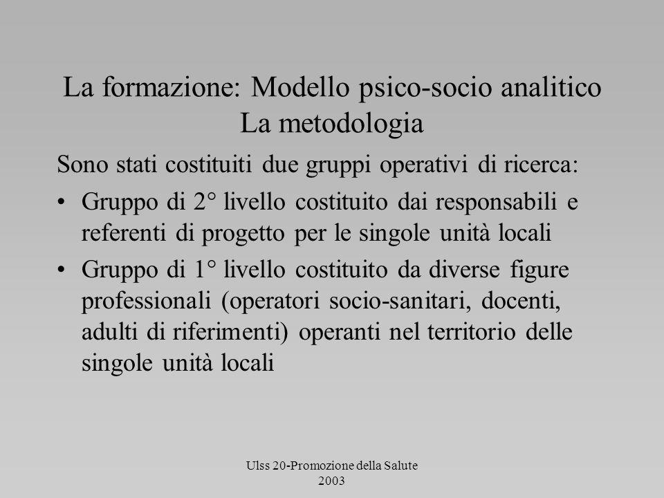 La formazione: Modello psico-socio analitico La metodologia